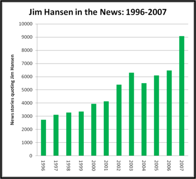 Hansen_in_the_news_2