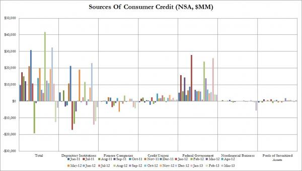 Consumer Credit Holdfers_0