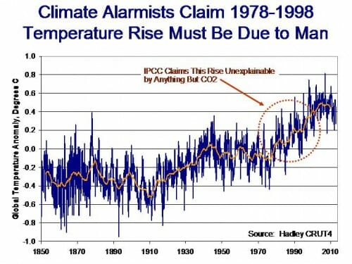 2013 Version 3 Climate talk