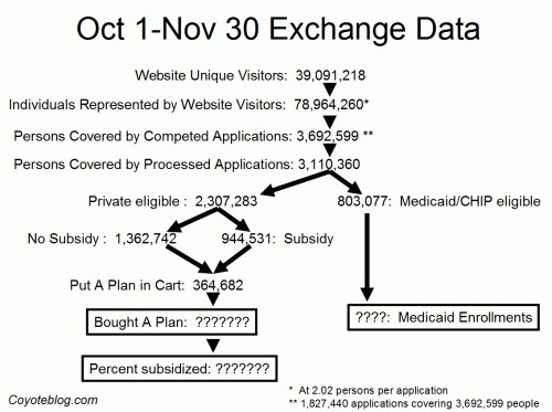 november-obamacare-exchange