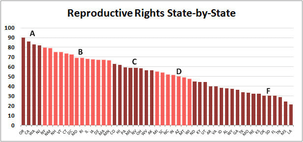 blog_reproductive_rights_state