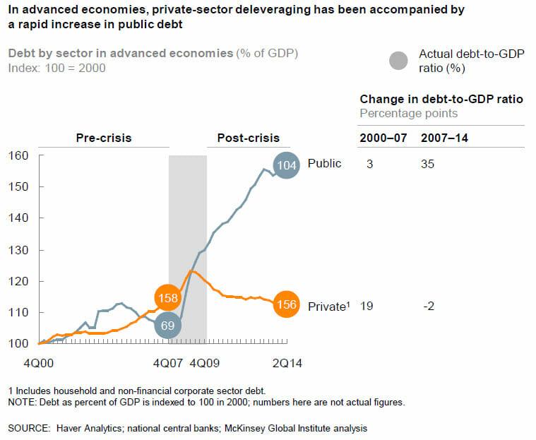 20150205_debt1