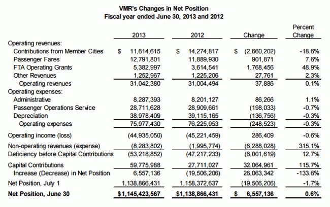 vmr-finances